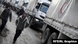 Pamje e mëparshme e kamionëve me ndihma për banorët në Siri