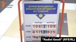 Қурби асъори хориҷӣ дар Тоҷикистон рӯзи 5 феврал