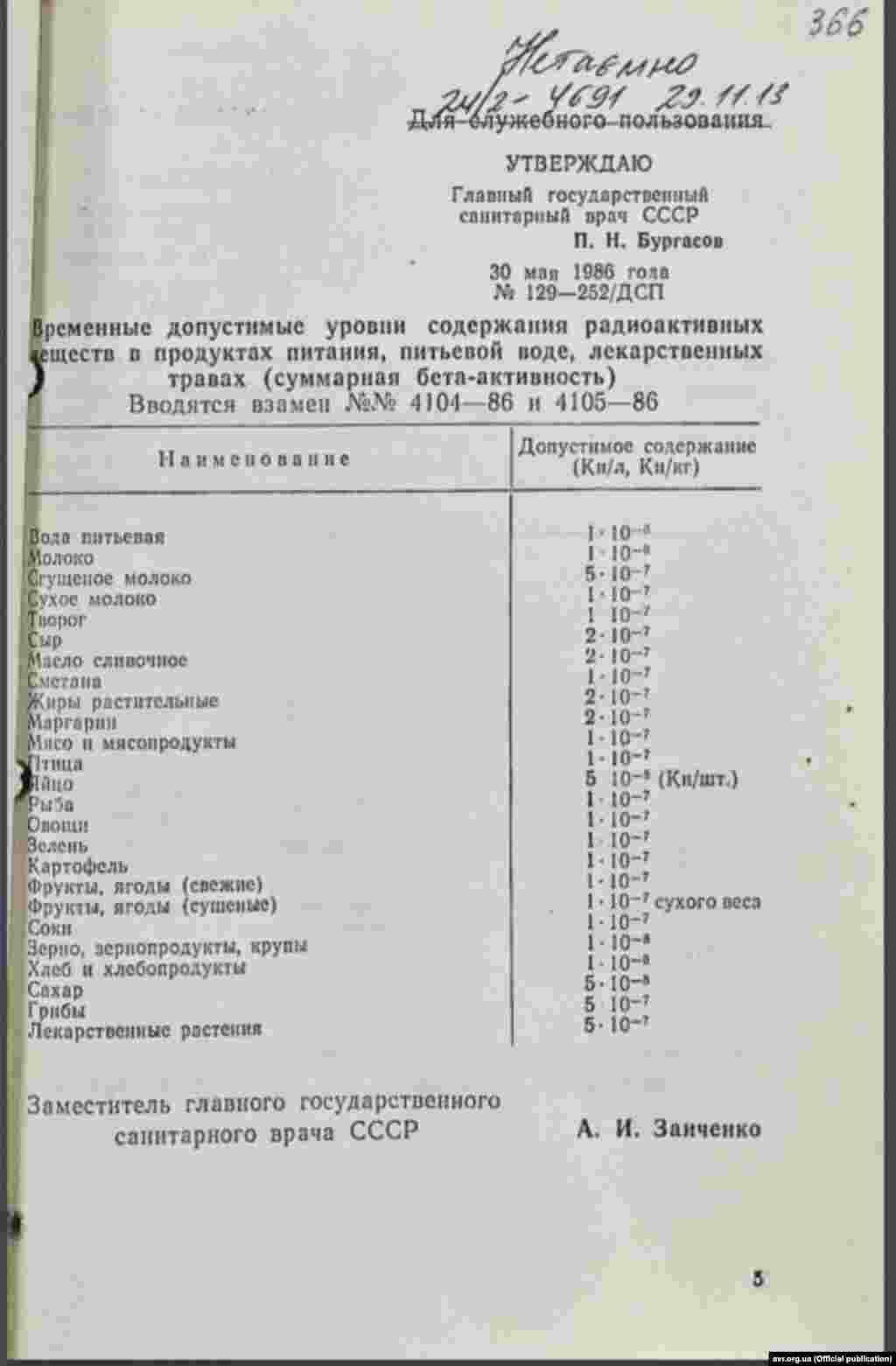 Секретний наказ КДБ СРСР від 30 вересня 1986 року