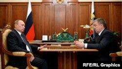 Последняя запись встречи с губернатором Карелии, которой пытаются доказать, что с Путиным все в порядке