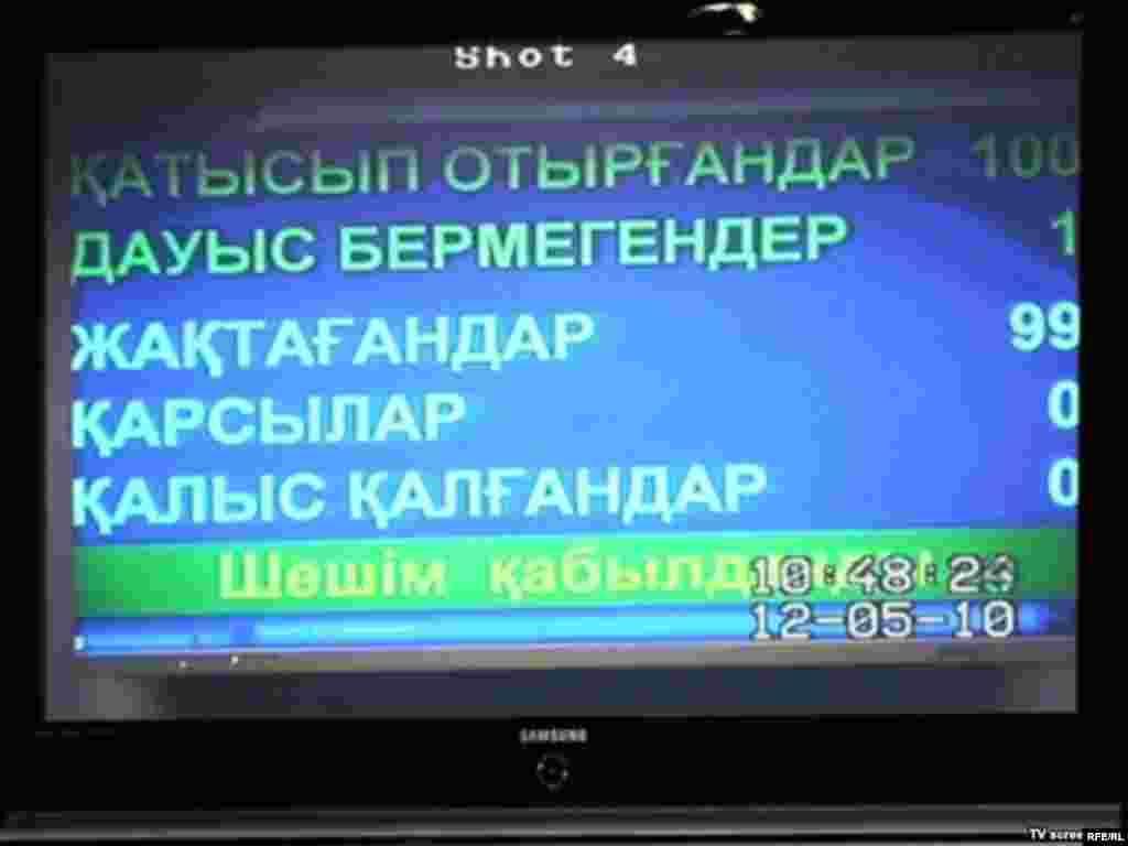 Казахстан. 7 – 11 ноября 2011 года #15