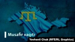 Путешествия в 2018 году | Musafir vaqtı