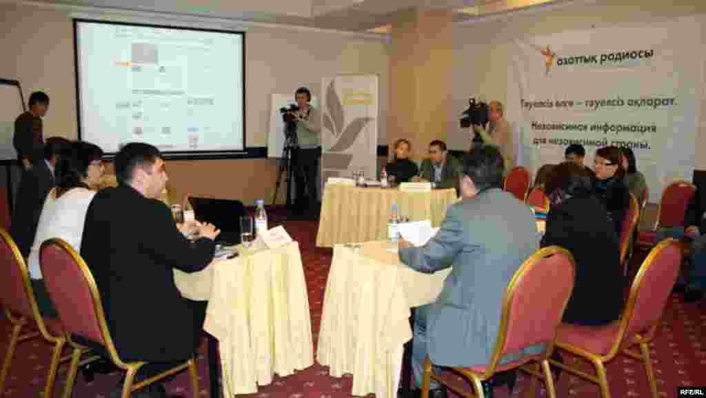 Казахстан. 14 марта – 18 марта 2011 года #17