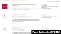 Вакансии по Западно-Казахстанской области на электронной бирже труда. Скриншот сайта enbek.kz.