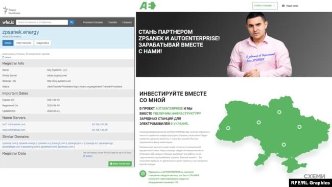 «Схеми» віднайшли сайт, створений у червні 2020 року, на головній якого Олександр Куницький заохочує стати його «партнером» та «разом із ним» інвестувати в «Автоентерпрайз»