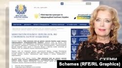 Російська акторка Ірина Алфьорова станом на сьогодні перебуває в «Переліку осіб Мінкультури, які створюють загрозу нацбезпеці»