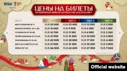 Чемпионатка билетлар бәясе. fifa.com сайтыннан