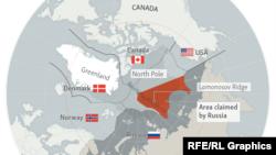 Harta e Arktikut
