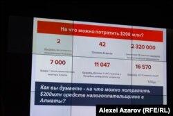 Касымхан Каппаров показал, на что можно потратить 200 миллионов долларов вместо строительства курорта «Кок-Жайляу». Алматы, 20 декабря 2018 года.