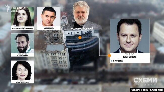 Колега Ірини Констанкевич по депутатській групі – Тарас Батенко