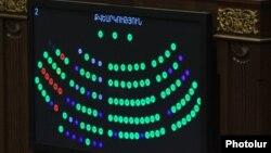ԵՏՄ-ին միանալու Հայաստանի ազգային ժողովի քվեարկությունը, արխիվ