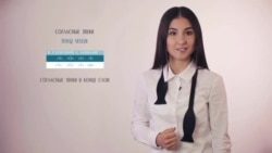 Видеоуроки «Elifbe». Слоги в крымскотатарском языке