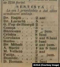 Sentințele Memorandiștilor, 15 mai 1894.