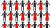 Maqedoni: Nuk respektohen ligjet që garantojnë barazi gjinore