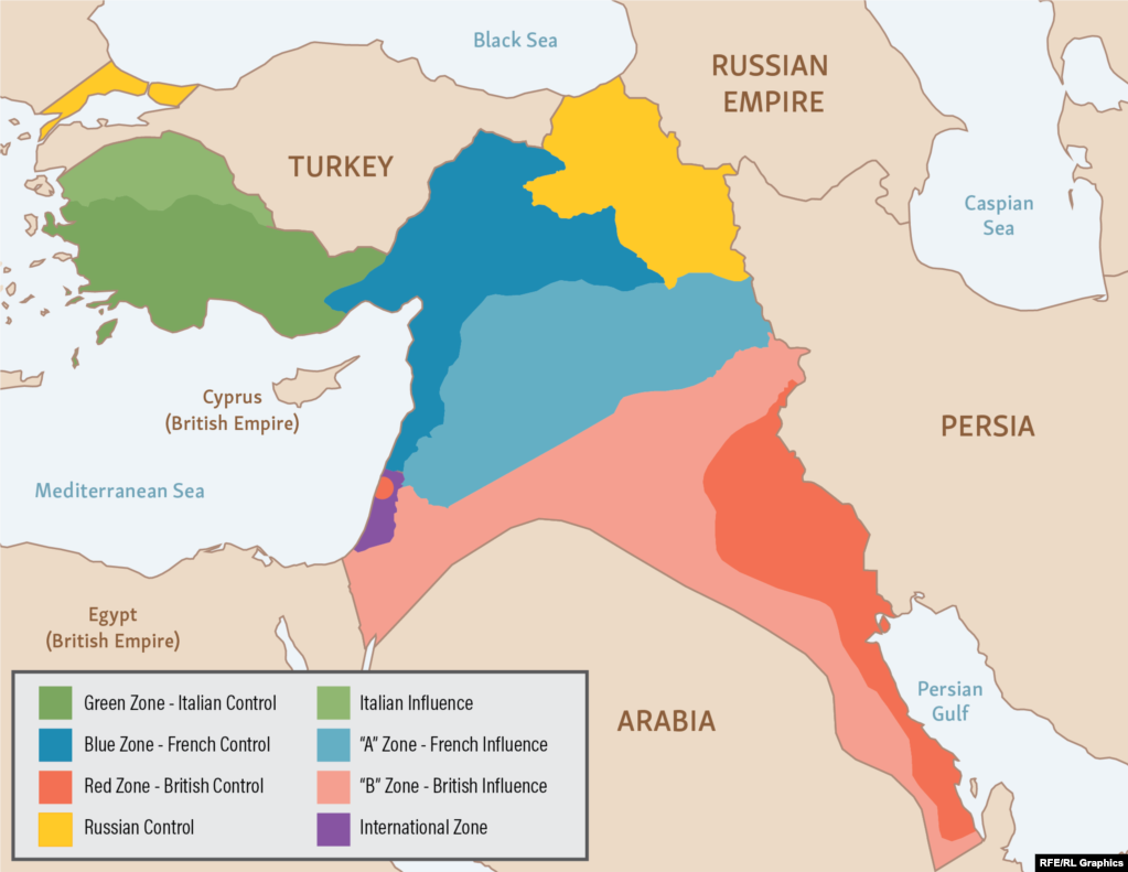 The Legacy Of Sykes Picot