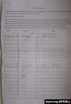 Refat Alimovnıñ köydeşleri toplağan imzalar