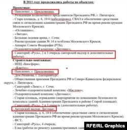"""Фрагмент отчета ОАО """"Сатурн"""" о деятельности компании в 2011 году"""