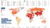 شاخص جهانی تروریسم؛ ۱۰ درصد کاهش در سال ۲۰۱۵