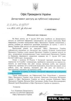 Офіс Зеленського, як і їхні попередники, не публікує і не надає у відповідь на офіційні журналістські запити інформацію, хто ходить на зустрічі в ОП