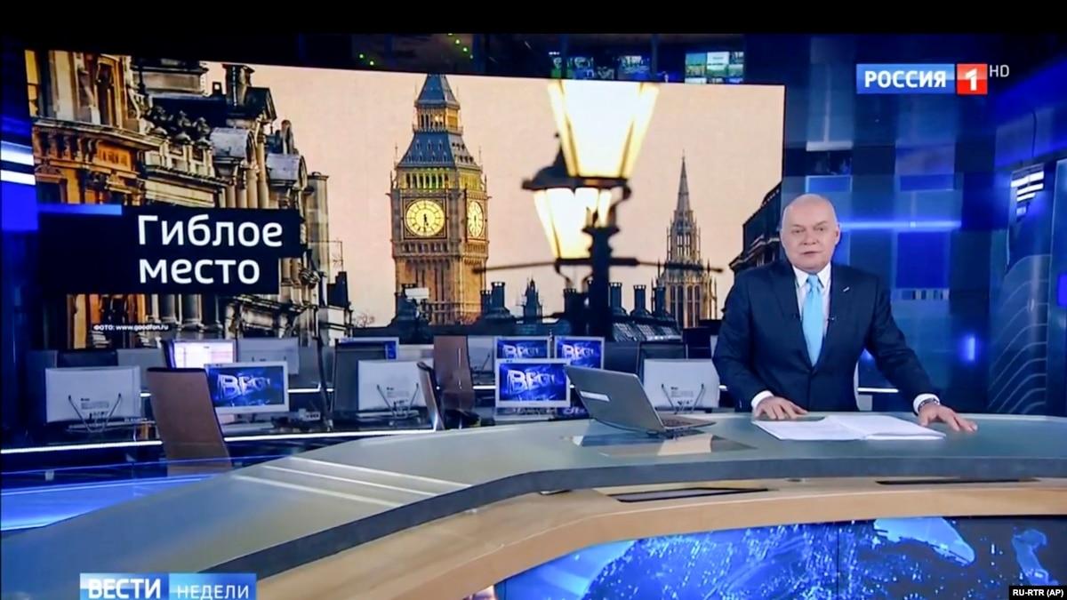 Rossija Tv