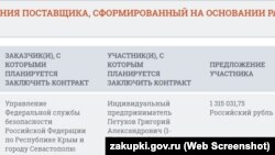 Ремонтуватиме систему опалення в кримському главку ФСБ підприємець із Краснодара