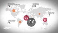Крыму грозят ракеты, а миру – эпидемия СПИДа. Настоящее Время 1 декабря