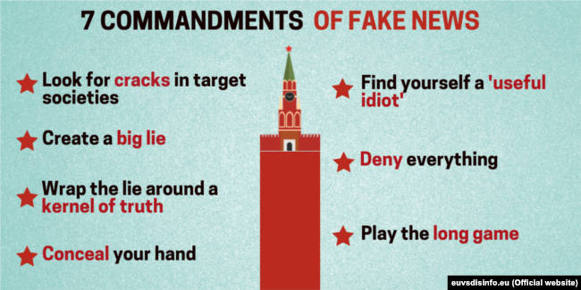 EU vs Disinfo, Seven Commandments of Fake News – New York Times exposes Kremlin's methods