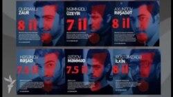 Həbsdə olan NİDA-çılar prezidentə müraciət edib