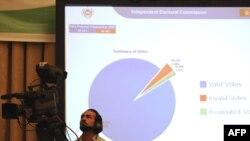 نمایش نتایج انتخابات در افغانستان روی نمایشگری در کمیسیون انتخابات این کشور