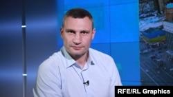 Кличка підтримали б 38,7% на виборах мера Києва