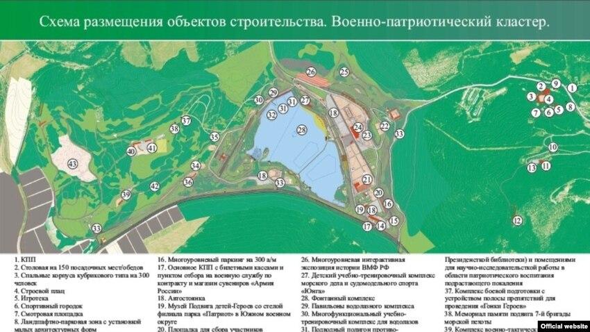 Минобороны России не будет строить у горы Гасфорта парк «Патриот», предложенный байкером «Хирургом»