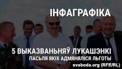 5выказваньняў Аляксандра Лукашэнкі, пасьля якіх адмяняліся льготы