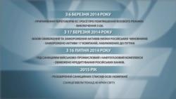 Етапи західних санкцій щодо Росії
