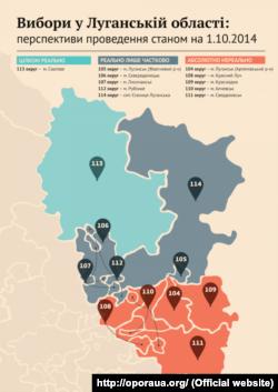 Перспективи виборів у Луганській області