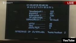 Parlamentul din Erevan, scorul votului pentru premier, 1 mai 2018
