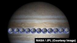 Күн системасындагы Юпитер Жерден 11 эсе чоң.