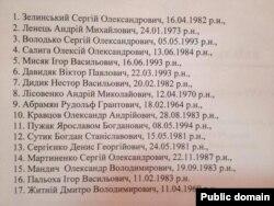 Cписок затриманих (фото зі сторінки facebook позафракційного депутата Юрія Дерев'янка)