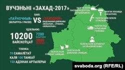 """Мапа вучэньняў """"Захад-2017"""""""