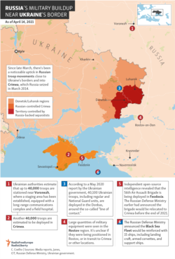 Infographic - Russia's Military Buildup - 2