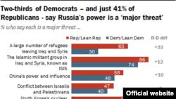 Демократин а, Республикан а партийн декъашхошна хетарг
