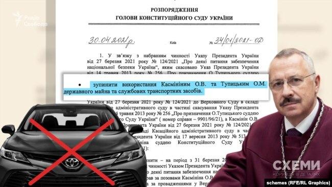 Сергій Головатий видав розпорядження про зупинення виплати заробітної плати та використання службових автомобілів суддями Тупицьким і Касмініним