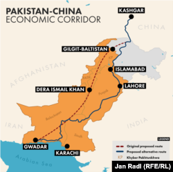Pakistan - China Economic Corridor