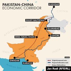 د پاکستان - چين اقتصادي لار