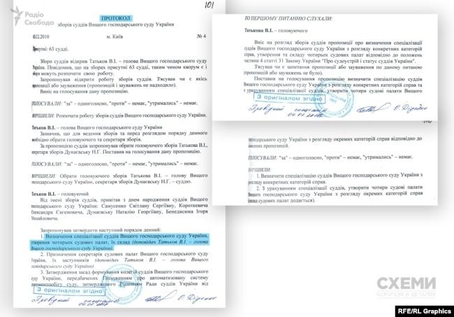 У розпорядженні «Схем» опинився протокол зборів суддів Вищого госпсуду в 2010 році