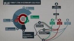"""Əliyevlər """"Panama Papers""""də... (detallar, video)"""