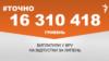У Раді виплатили понад 16 мільйонів гривень відпускних за липень – #Точно