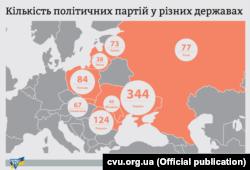 Інфографіка Комітету виборців України