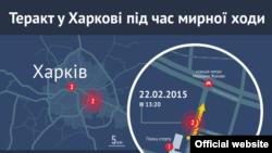 Xarkovda terror hücumu infoqrafikada