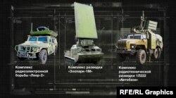 Спільнота «Інформнапалм» ідентифікувала 9 новітніх російських систем РЕБ на сході України