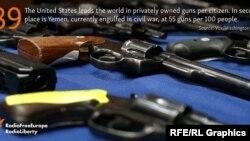 ABŞ-da silahlar, foto illüstrasiya